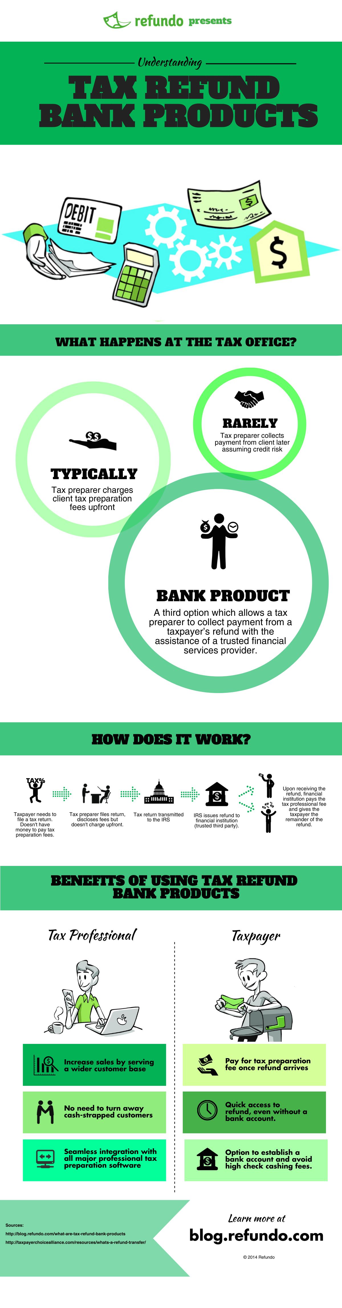 Tax_Refund_Bank_Products_(2)