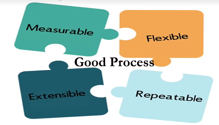 Good Audit Process