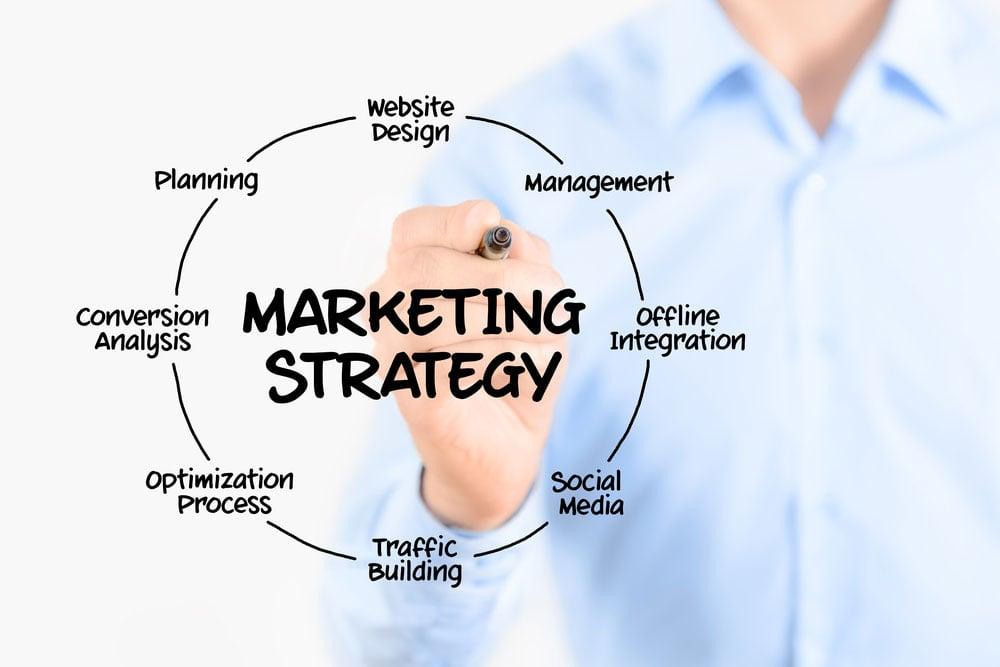 Tax Business marketing strategy